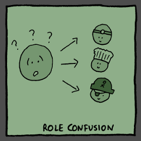 essays on identity vs role confusion I have interviewed an adult of the age of someone who in either stage 5 (identity vs role confusion) or stage 6 (intimacy vs isolation) of erikson's scheme.